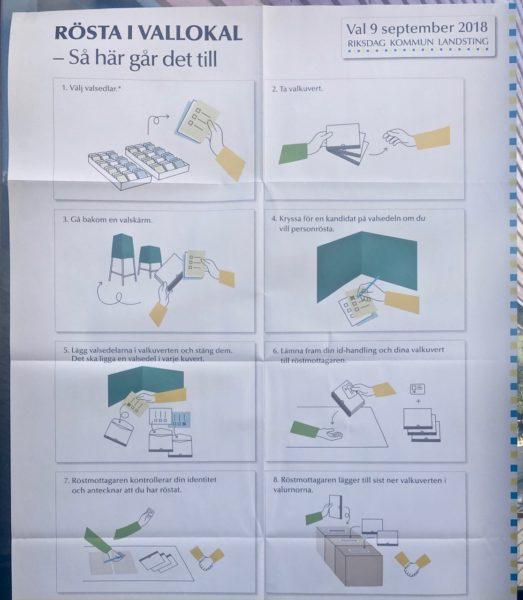 Ruotsi vaalit